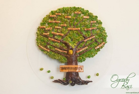Ogrody Basi - drzewa genealogiczne