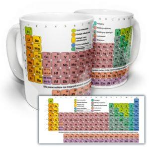 Prezent dla chemika - kubki zukładem okresowym